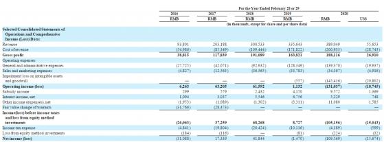 四季教育(FEDU.US)2020财年年报:营收同比增长15.9%,调整后摊薄每ADS盈利0.98元