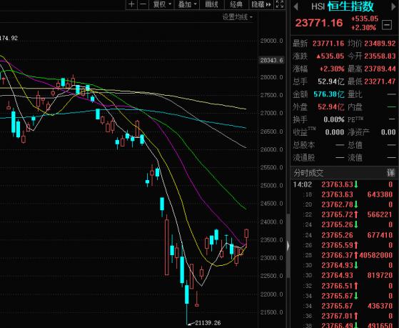 亚太股市强力反方向,美股期指迎来飙升4%,国际原油翻红