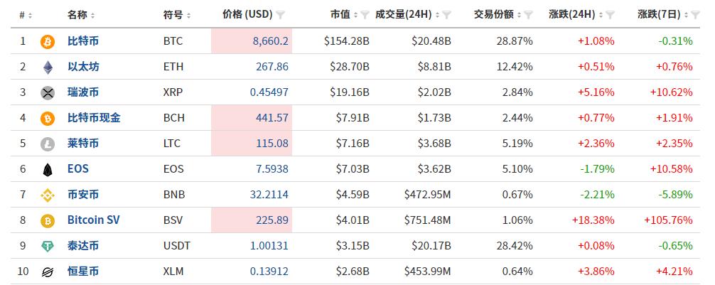 英为财情Investing.com