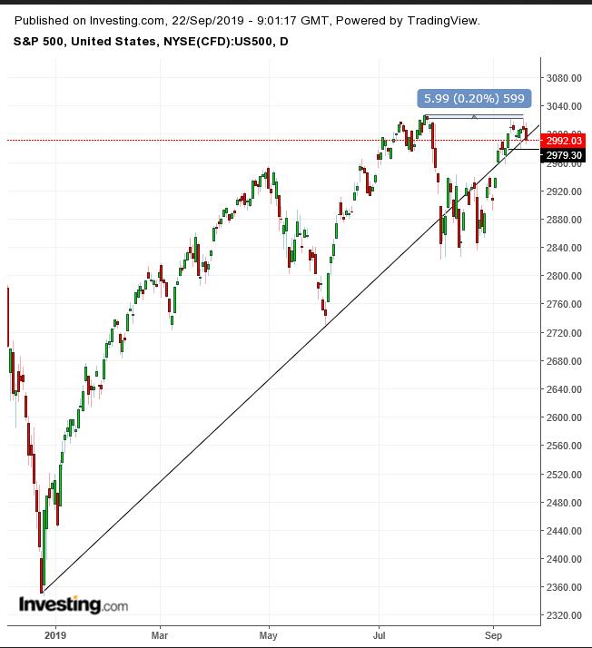 一周前瞻:美债收益率连跌五日避险情绪将继续主导市场
