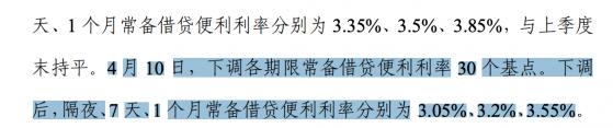 重磅!央行:已下调各期限SLF利率30BP