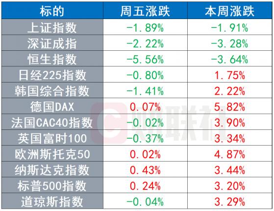 【环球市场】隔夜欧美股市走势平平 医药消息重回市场热点