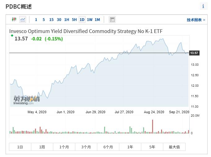 来源:英为财情Investing.com